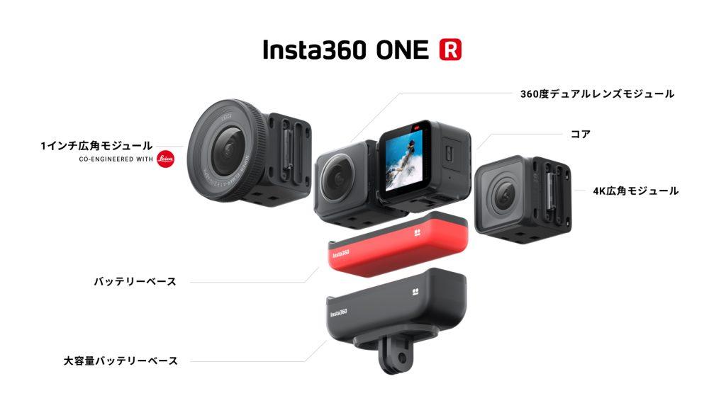 Insta360 ONE Rの各モジュール