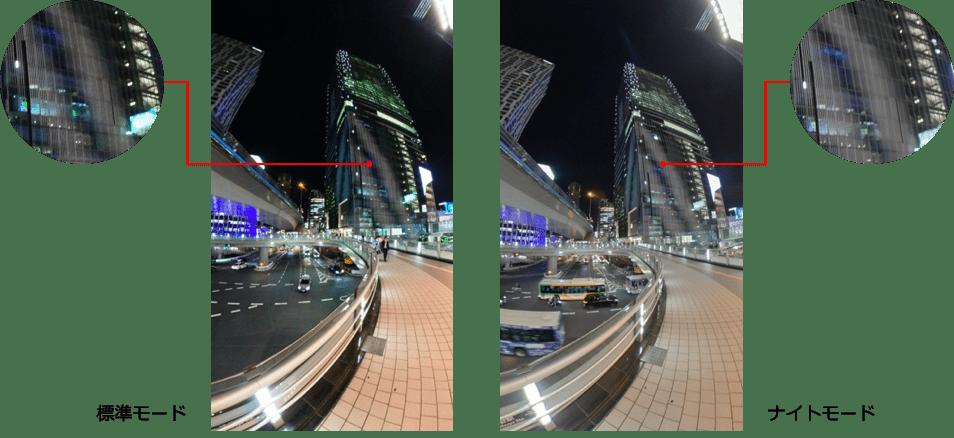 ONE X2 - 写真モード – ナイトモード写真の撮影例